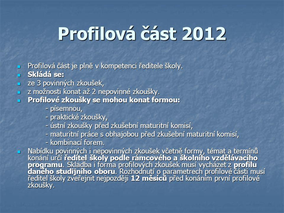 Zdroje dalších informací: www.cermat.cz www.novamaturita.cz www.pekargmb.cz Školní vzdělávací program Gymnázia Dr.