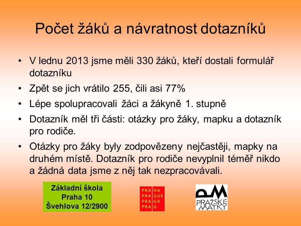 Počet žáků a návratnost dotazníků V lednu 2013 jsme měli 330 žáků, kteří dostali formulář dotazníku Zpět se jich vrátilo 255, čili asi 77% Lépe spolupracovali žáci a žákyně 1.
