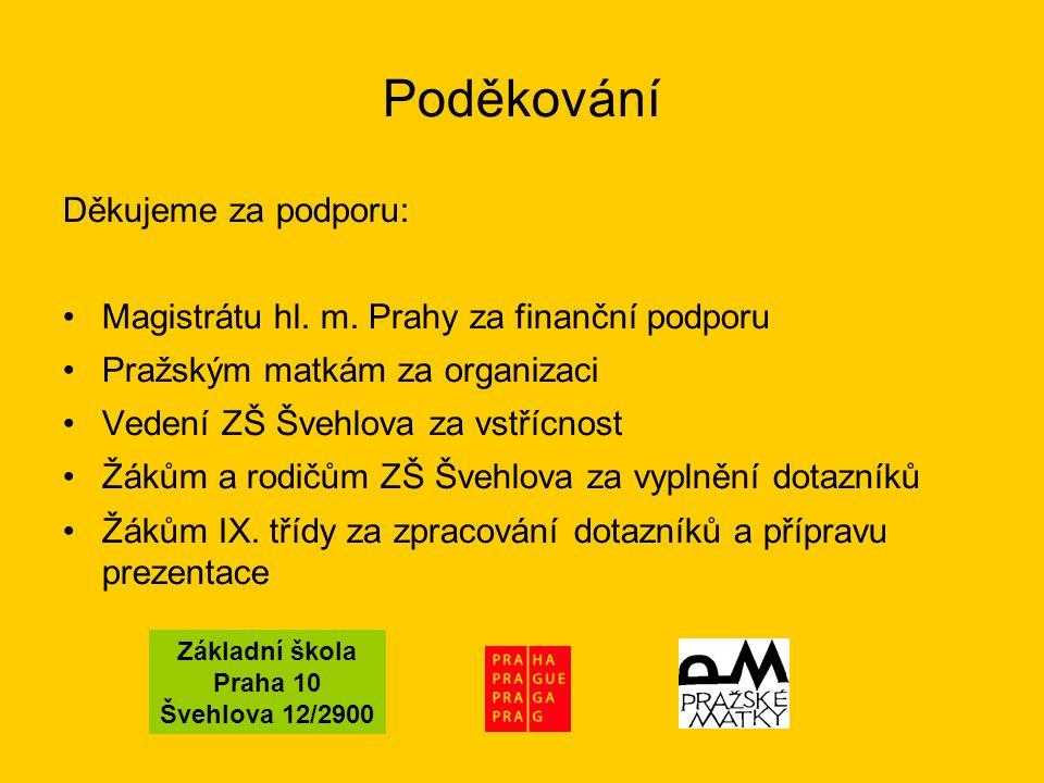 Poděkování Děkujeme za podporu: Magistrátu hl. m.