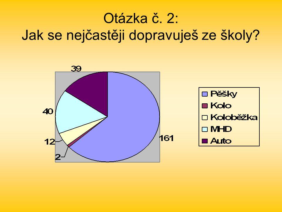 Obnova dopravního hřiště u bývalé ZŠ Jahodová; č. 1