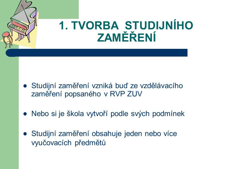 1. TVORBA STUDIJNÍHO ZAMĚŘENÍ Studijní zaměření vzniká buď ze vzdělávacího zaměření popsaného v RVP ZUV Nebo si je škola vytvoří podle svých podmínek