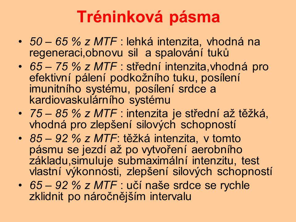 Tréninková pásma 50 – 65 % z MTF : lehká intenzita, vhodná na regeneraci,obnovu sil a spalování tuků 65 – 75 % z MTF : střední intenzita,vhodná pro efektivní pálení podkožního tuku, posílení imunitního systému, posílení srdce a kardiovaskulárního systému 75 – 85 % z MTF : intenzita je střední až těžká, vhodná pro zlepšení silových schopností 85 – 92 % z MTF: těžká intenzita, v tomto pásmu se jezdí až po vytvoření aerobního základu,simuluje submaximální intenzitu, test vlastní výkonnosti, zlepšení silových schopností 65 – 92 % z MTF : učí naše srdce se rychle zklidnit po náročnějším intervalu