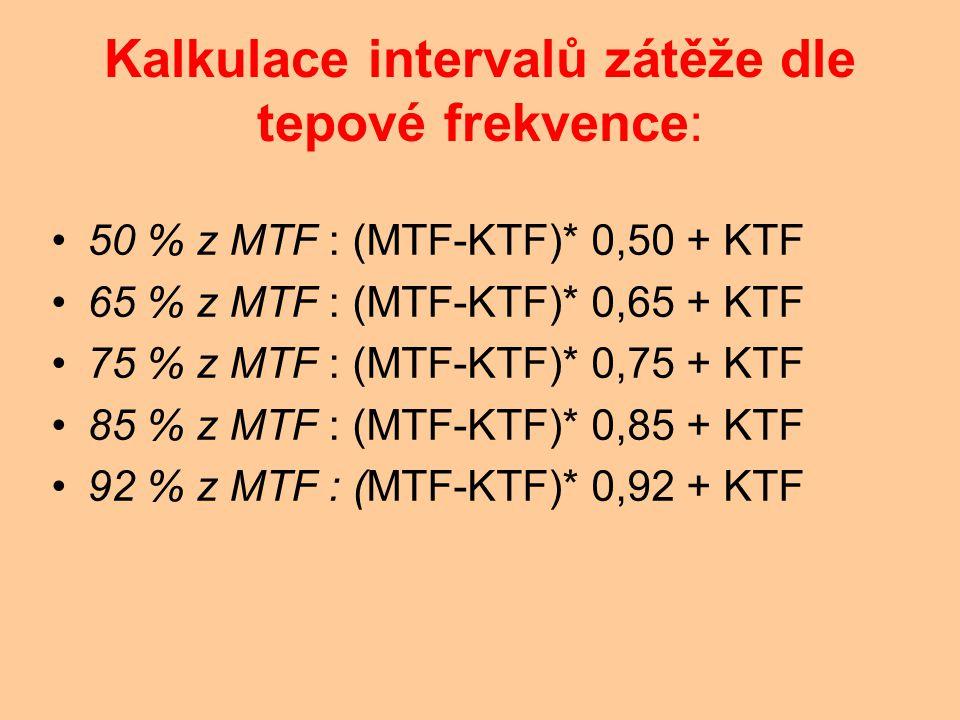 Kalkulace intervalů zátěže dle tepové frekvence: 50 % z MTF : (MTF-KTF)* 0,50 + KTF 65 % z MTF : (MTF-KTF)* 0,65 + KTF 75 % z MTF : (MTF-KTF)* 0,75 + KTF 85 % z MTF : (MTF-KTF)* 0,85 + KTF 92 % z MTF : (MTF-KTF)* 0,92 + KTF