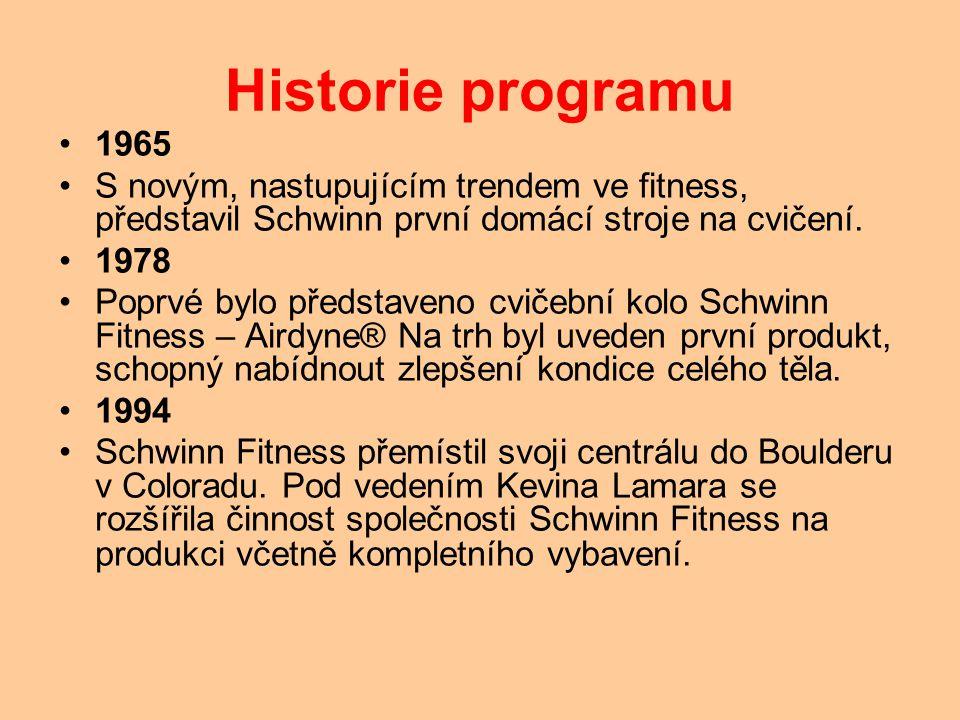 Historie programu 1965 S novým, nastupujícím trendem ve fitness, představil Schwinn první domácí stroje na cvičení.
