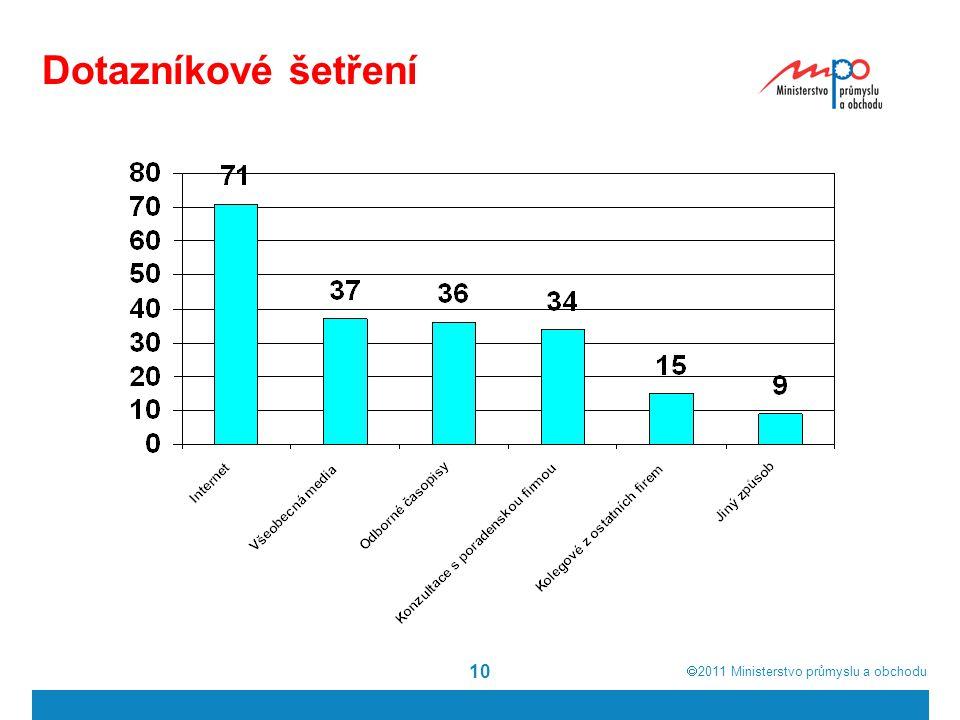  2011  Ministerstvo průmyslu a obchodu 10 Dotazníkové šetření