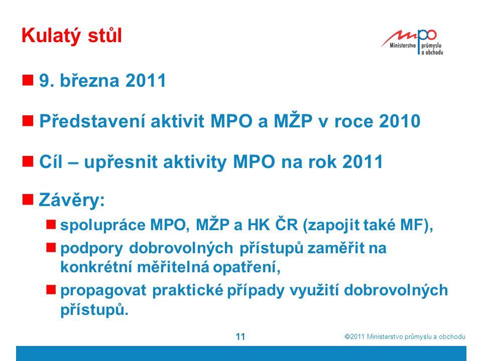  2011  Ministerstvo průmyslu a obchodu 11 Kulatý stůl 9.