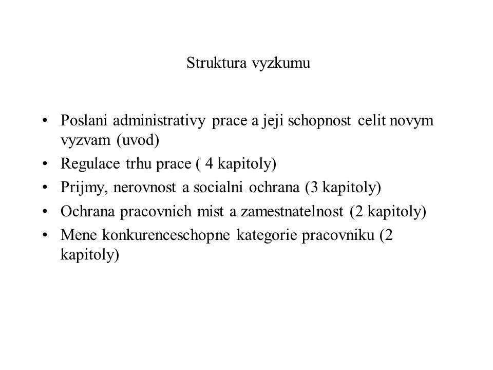 Statni sprava v oblasti prace Promenliva uloha a postaveni ministerstev prace.