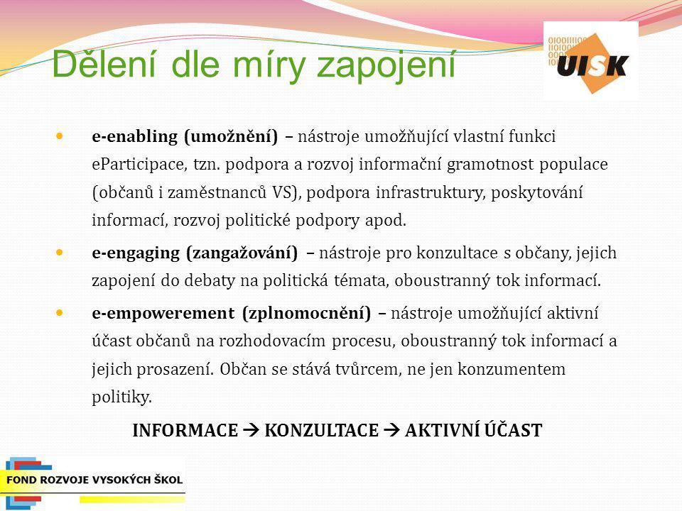 Dělení dle míry zapojení e-enabling (umožnění) – nástroje umožňující vlastní funkci eParticipace, tzn. podpora a rozvoj informační gramotnost populace