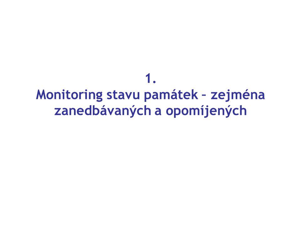 1. Monitoring stavu památek – zejména zanedbávaných a opomíjených