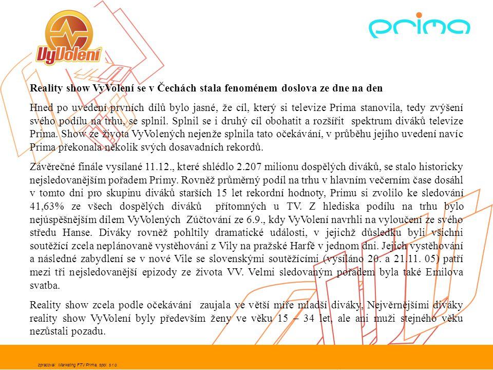 zpracoval: Marketing FTV Prima, spol.s r.o.