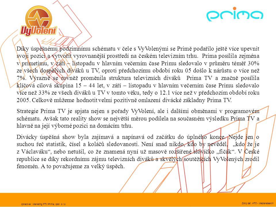 zpracoval: Marketing FTV Prima, spol. s r.o. Díky úspěšnému podzimnímu schématu v čele s VyVolenými se Primě podařilo ještě více upevnit svoji pozici