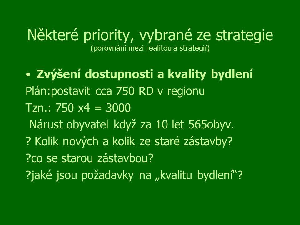 Některé priority, vybrané ze strategie (porovnání mezi realitou a strategií) Zvýšení dostupnosti a kvality bydlení Plán:postavit cca 750 RD v regionu Tzn.: 750 x4 = 3000 Nárust obyvatel když za 10 let 565obyv.