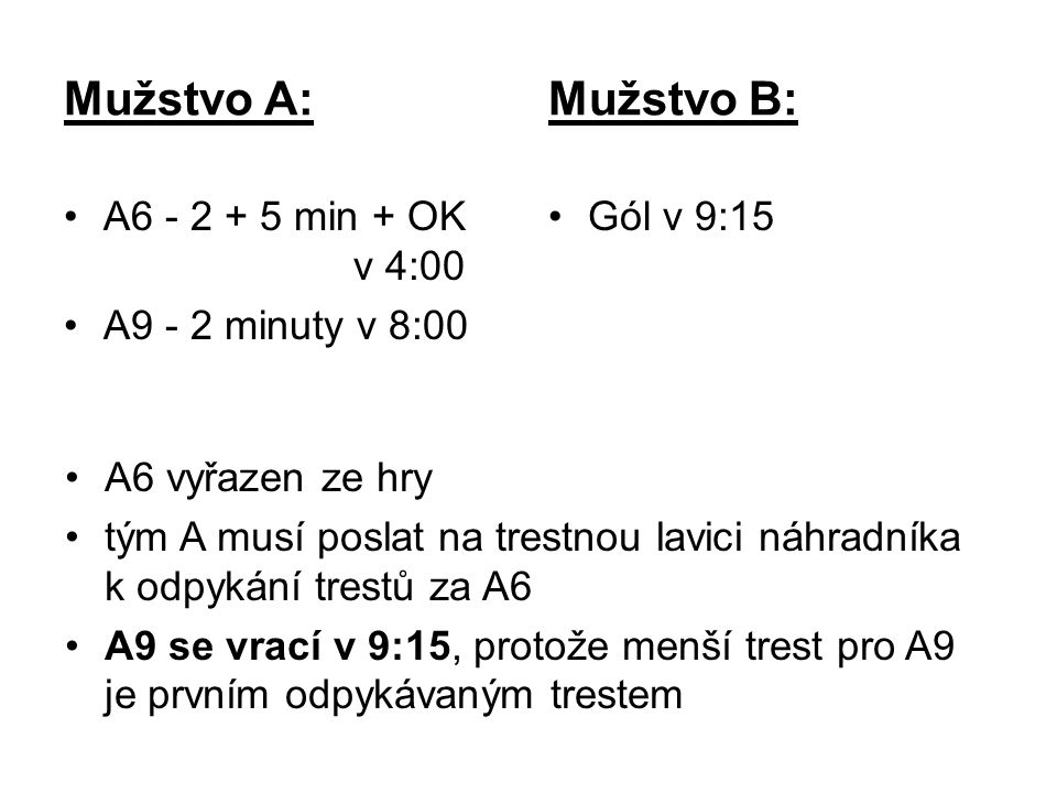 Mužstvo A: Mužstvo B: A6 - 2 + 5 min + OK v 4:00 A9 - 2 minuty v 8:00 Gól v 9:15 A6 vyřazen ze hry tým A musí poslat na trestnou lavici náhradníka k odpykání trestů za A6 A9 se vrací v 9:15, protože menší trest pro A9 je prvním odpykávaným trestem