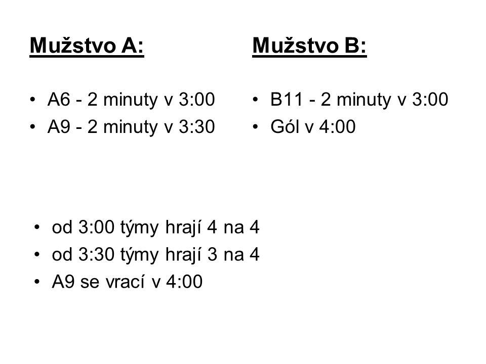 Mužstvo A: Mužstvo B: A6 - 2 minuty v 3:00 A9 - 2 minuty v 3:30 B11 - 2 minuty v 3:00 Gól v 4:00 od 3:00 týmy hrají 4 na 4 od 3:30 týmy hrají 3 na 4 A9 se vrací v 4:00