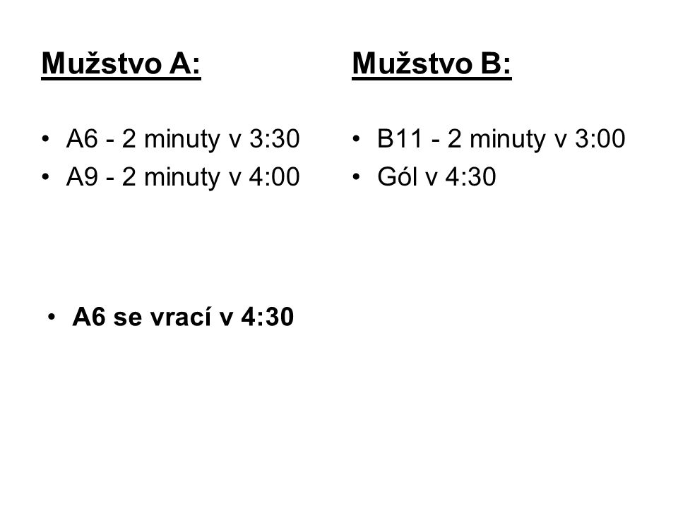Mužstvo A: Mužstvo B: A6 - 2 min v 3:00 A9 - 5 min + OK v 3:30 B11 - 2 min v 3:00 Gól v 4:00 od 3:00 týmy hrají 4 na 4 od 3:30 týmy hrají 3 na 4 A9 vyřazen ze hry tým A musí poslat na trestnou lavici náhradníka k odpykání 5 minutového trestu za A9 v 4:00 se nevrací žádný hráč