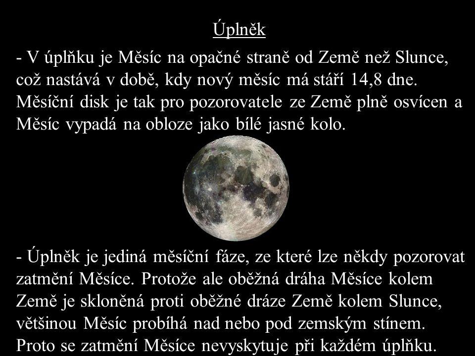- V úplňku je Měsíc na opačné straně od Země než Slunce, což nastává v době, kdy nový měsíc má stáří 14,8 dne.