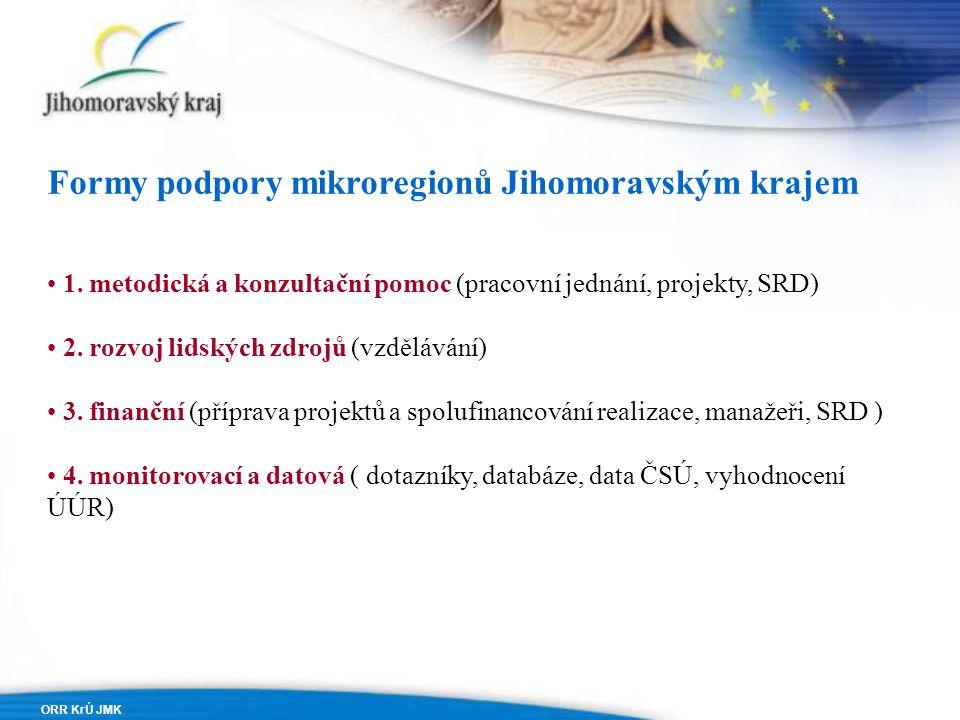 ORR KrÚ JMK Formy podpory mikroregionů Jihomoravským krajem 1.