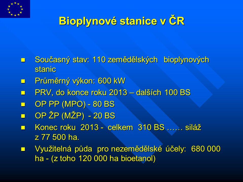 Bioplynové stanice v ČR Bioplynové stanice v ČR Současný stav: 110 zemědělských bioplynových stanic Současný stav: 110 zemědělských bioplynových stani