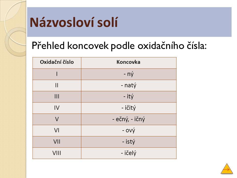 Názvosloví solí Přehled koncovek podle oxidačního čísla: Oxidační čísloKoncovka I- ný II- natý III- itý IV- ičitý V- ečný, - ičný VI- ový VII- istý VI