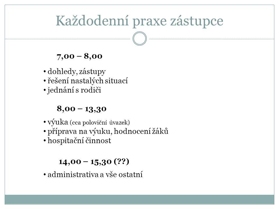 Konkurz na ředitele novela školského zákona č.472/2011 Sb.