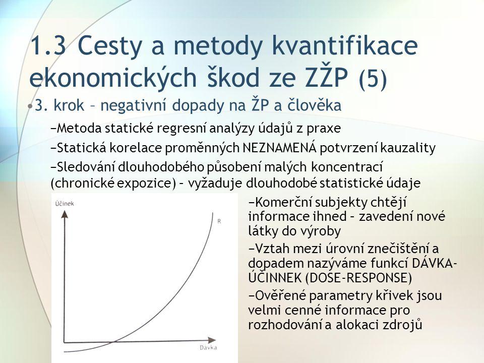 1.3Cesty a metody kvantifikace ekonomických škod ze ZŽP (5) 3. krok – negativní dopady na ŽP a člověka −Metoda statické regresní analýzy údajů z praxe