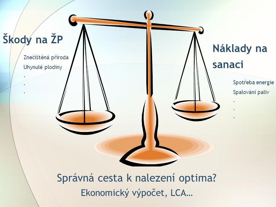 1.3Cesty a metody kvantifikace ekonomických škod ze ZŽP (3) 2.