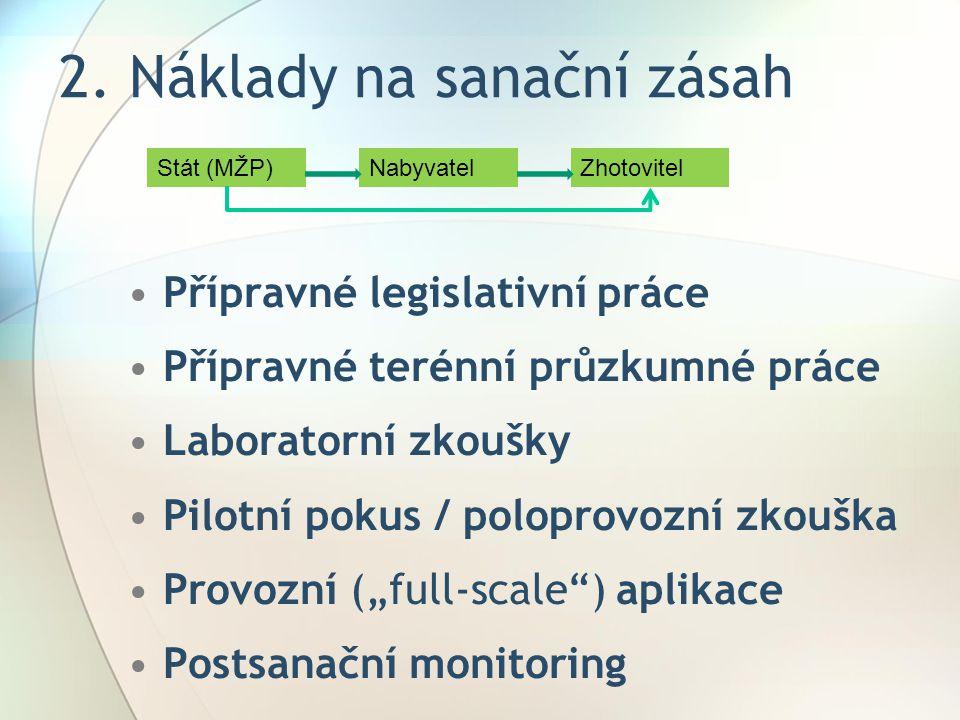 2. Náklady na sanační zásah Přípravné legislativní práce Přípravné terénní průzkumné práce Laboratorní zkoušky Pilotní pokus / poloprovozní zkouška Pr