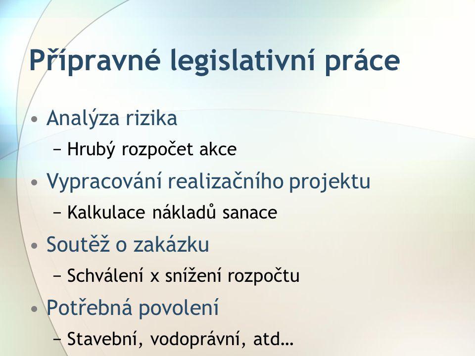 Přípravné legislativní práce Analýza rizika −Hrubý rozpočet akce Vypracování realizačního projektu −Kalkulace nákladů sanace Soutěž o zakázku −Schvále