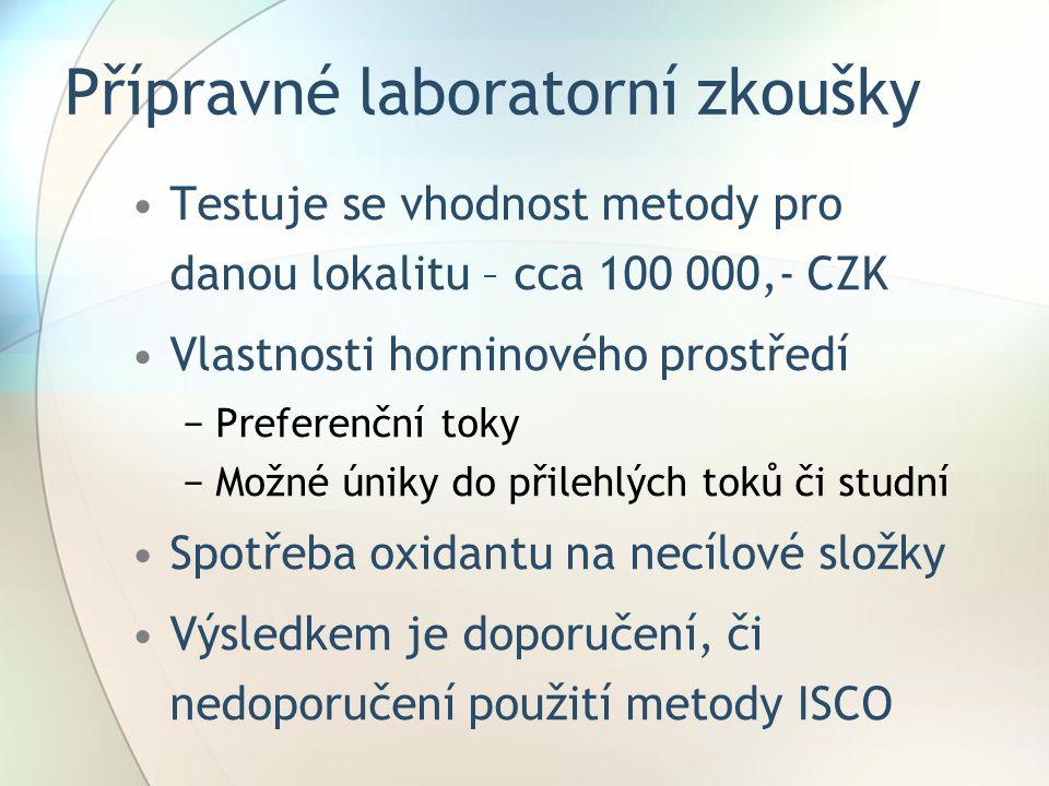 Přípravné laboratorní zkoušky Testuje se vhodnost metody pro danou lokalitu – cca 100 000,- CZK Vlastnosti horninového prostředí −Preferenční toky −Mo
