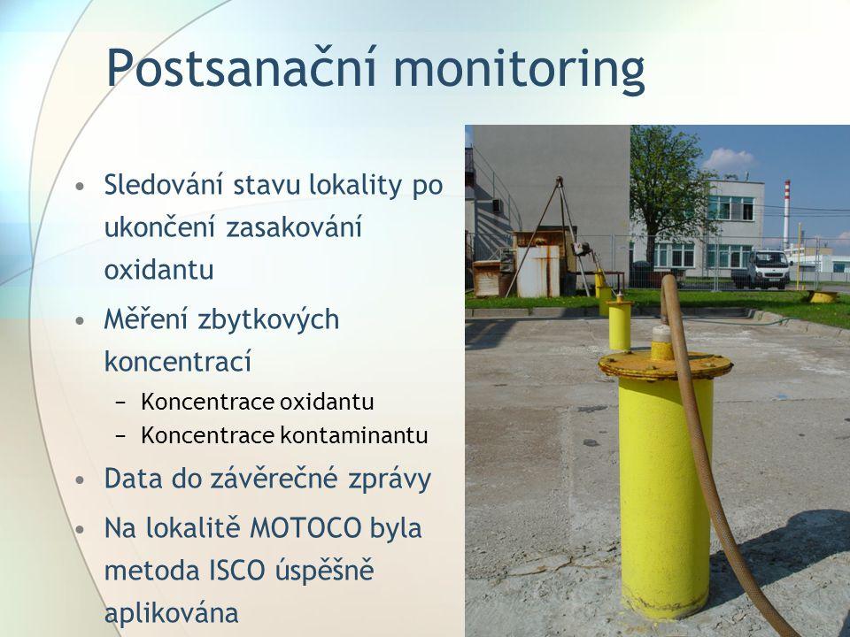 Postsanační monitoring Sledování stavu lokality po ukončení zasakování oxidantu Měření zbytkových koncentrací −Koncentrace oxidantu −Koncentrace konta