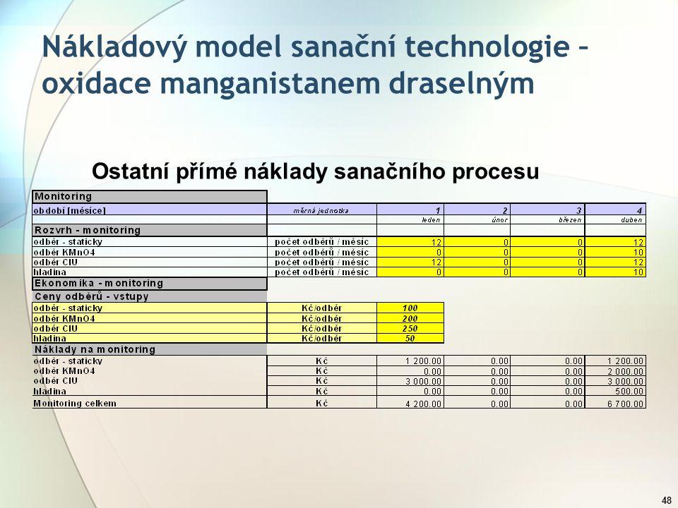 48 Ostatní přímé náklady sanačního procesu Nákladový model sanační technologie – oxidace manganistanem draselným
