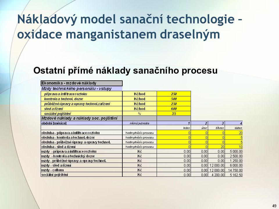 49 Ostatní přímé náklady sanačního procesu Nákladový model sanační technologie – oxidace manganistanem draselným