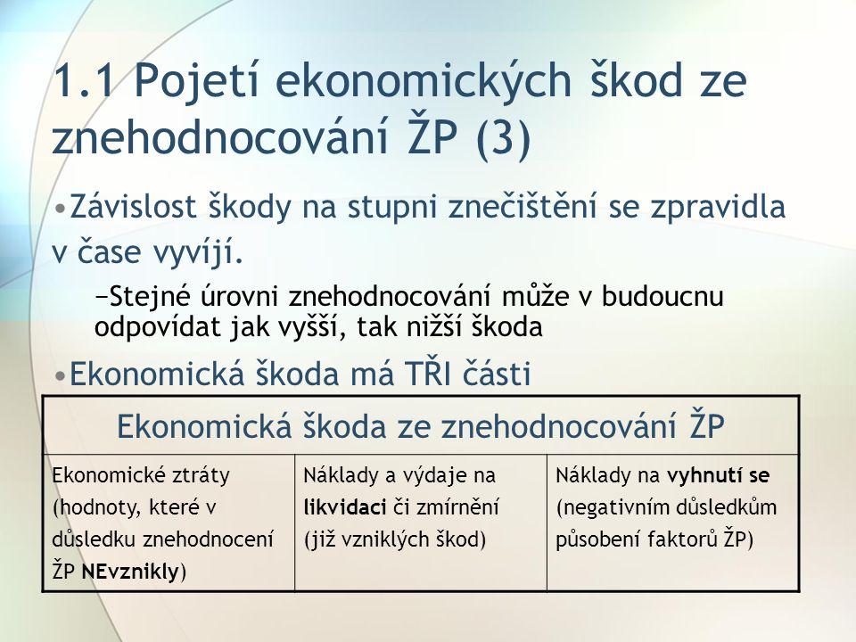 1.3Cesty a metody kvantifikace ekonomických škod ze ZŽP (6) 4.