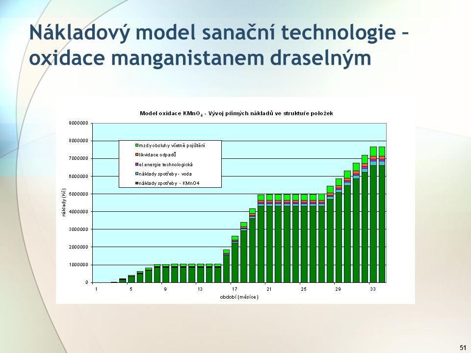 51 Nákladový model sanační technologie – oxidace manganistanem draselným