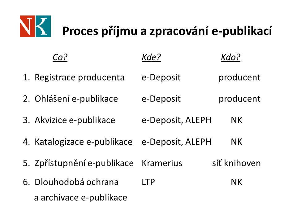 Proces příjmu a zpracování e-publikací Co?Kde? Kdo? 1.Registrace producentae-Deposit producent 2.Ohlášení e-publikacee-Deposit producent 3.Akvizice e-