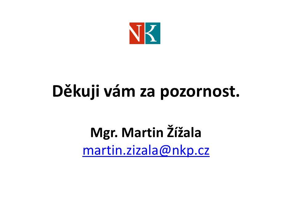 Děkuji vám za pozornost. Mgr. Martin Žížala martin.zizala@nkp.cz martin.zizala@nkp.cz