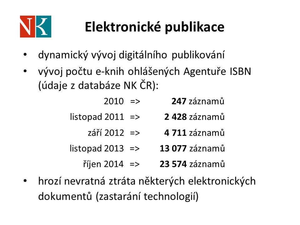 Elektronické publikace dynamický vývoj digitálního publikování vývoj počtu e-knih ohlášených Agentuře ISBN (údaje z databáze NK ČR): 2010=> 247 záznamů listopad 2011=> 2 428 záznamů září 2012=> 4 711 záznamů listopad 2013=>13 077 záznamů říjen 2014=>23 574 záznamů hrozí nevratná ztráta některých elektronických dokumentů (zastarání technologií)
