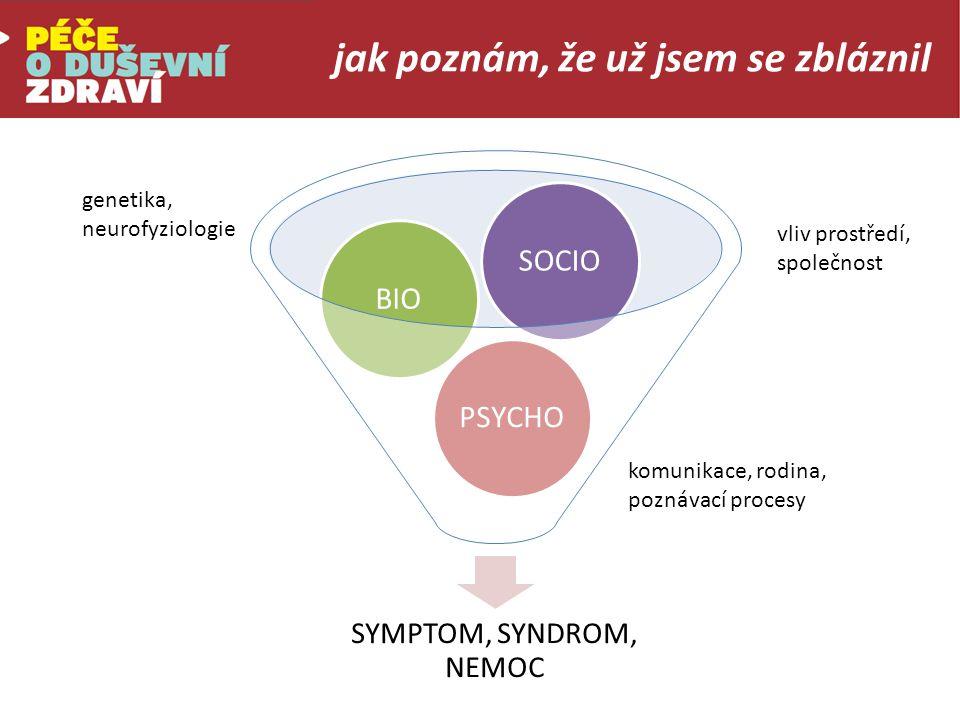 jak poznám, že už jsem se zbláznil SYMPTOM, SYNDROM, NEMOC PSYCHOBIOSOCIO genetika, neurofyziologie komunikace, rodina, poznávací procesy vliv prostře