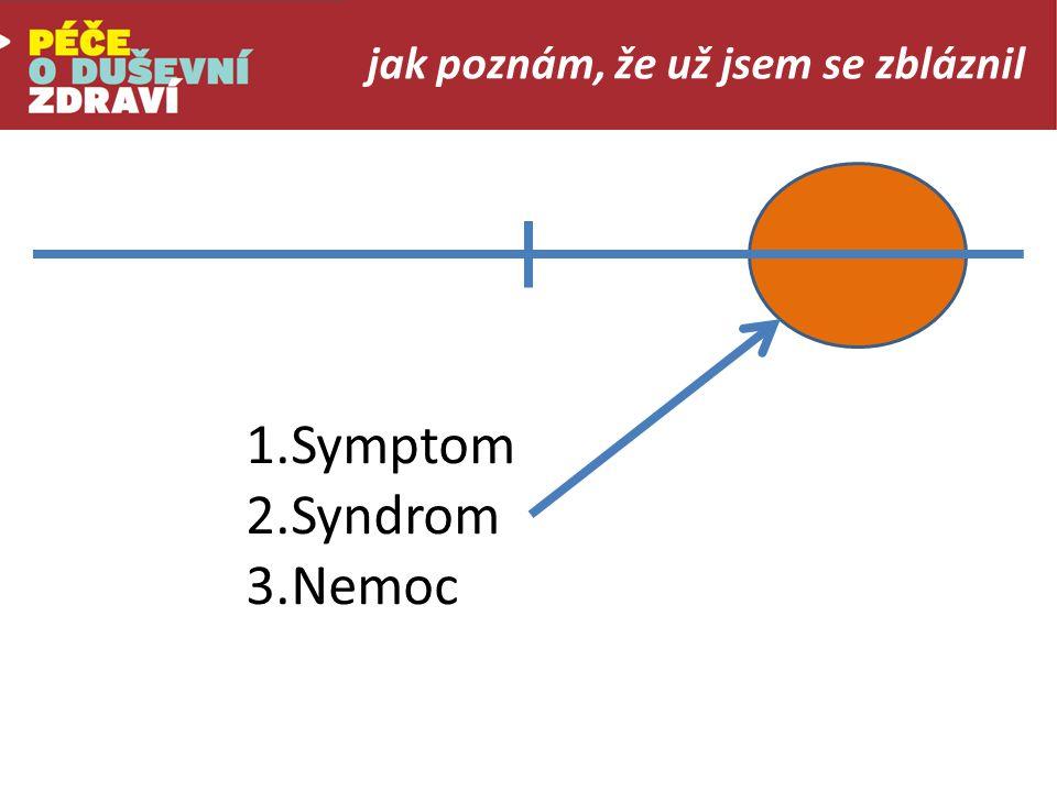 jak poznám, že už jsem se zbláznil 1.Symptom 2.Syndrom 3.Nemoc