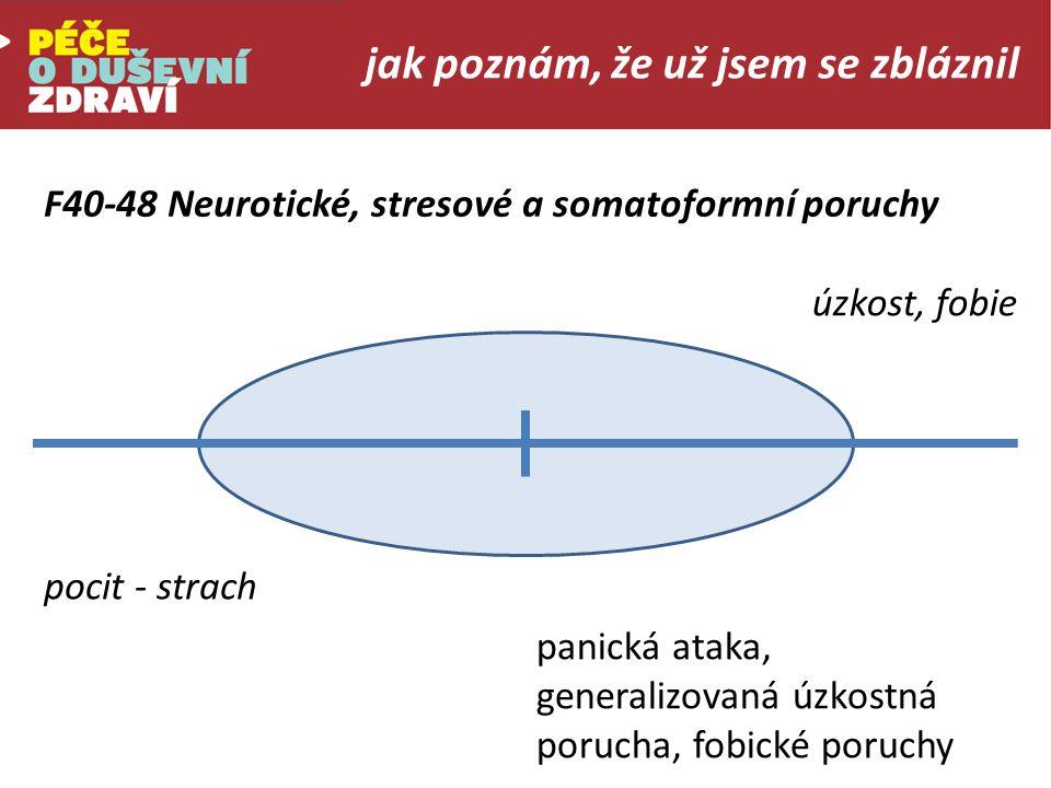 jak poznám, že už jsem se zbláznil nepříjemná myšlenka, nutkání obsese, kompulze F40-48 Neurotické, stresové a somatoformní poruchy obsedantně kompulzivní porucha