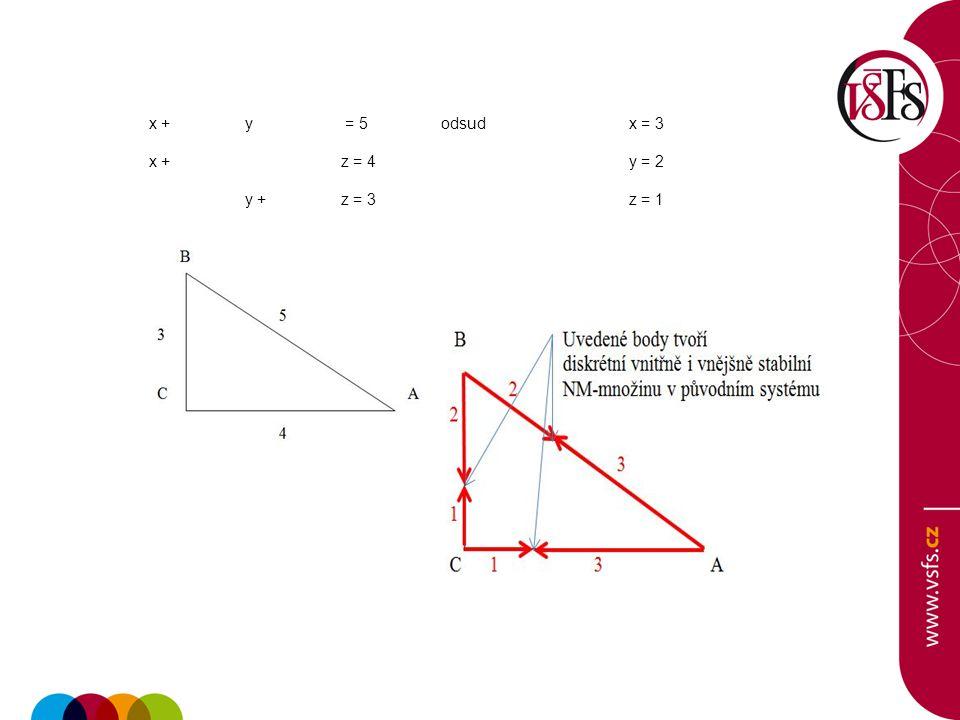 x +y = 5 odsud x = 3 x +z = 4y = 2 y + z = 3z = 1