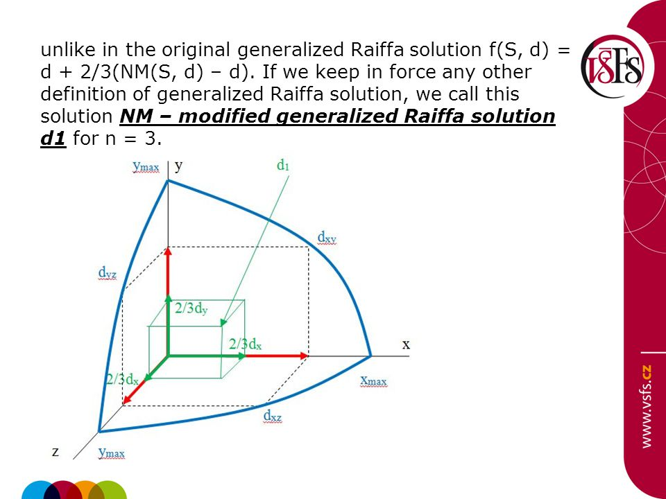 unlike in the original generalized Raiffa solution f(S, d) = d + 2/3(NM(S, d) – d).