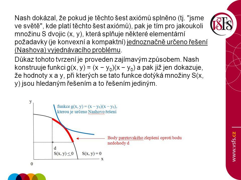 Nash dokázal, že pokud je těchto šest axiómů splněno (tj.