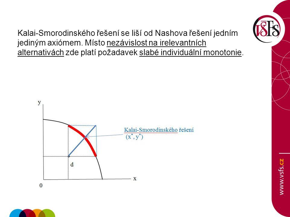 Kalai-Smorodinského řešení se liší od Nashova řešení jedním jediným axiómem. Místo nezávislost na irelevantních alternativách zde platí požadavek slab