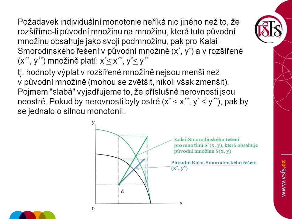 Požadavek individuální monotonie neříká nic jiného než to, že rozšíříme-li původní množinu na množinu, která tuto původní množinu obsahuje jako svoji podmnožinu, pak pro Kalai- Smorodinského řešení v původní množině (x *, y * ) a v rozšířené (x´ *, y´ * ) množině platí: x * < x´ *, y * < y´ * tj.