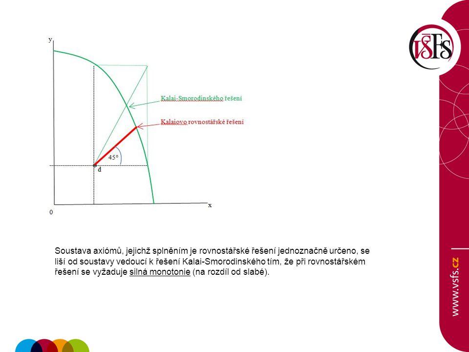 Soustava axiómů, jejichž splněním je rovnostářské řešení jednoznačně určeno, se liší od soustavy vedoucí k řešení Kalai-Smorodinského tím, že při rovnostářském řešení se vyžaduje silná monotonie (na rozdíl od slabé).