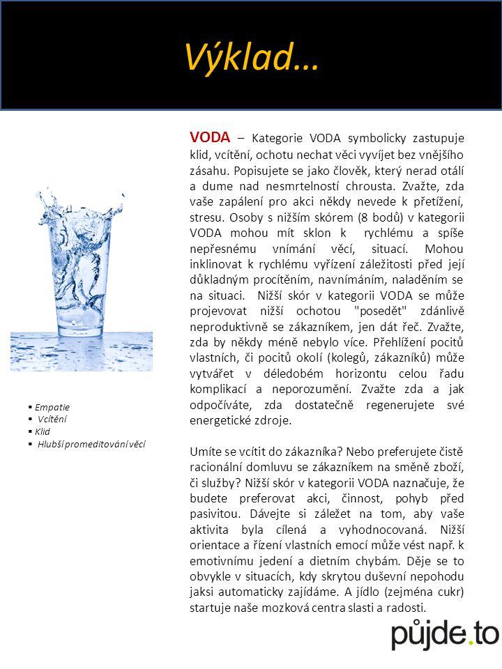 Výklad… VODA – Kategorie VODA symbolicky zastupuje klid, vcítění, ochotu nechat věci vyvíjet bez vnějšího zásahu. Popisujete se jako člověk, který ner