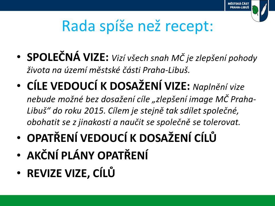 Rada spíše než recept: SPOLEČNÁ VIZE: Vizí všech snah MČ je zlepšení pohody života na území městské části Praha-Libuš.