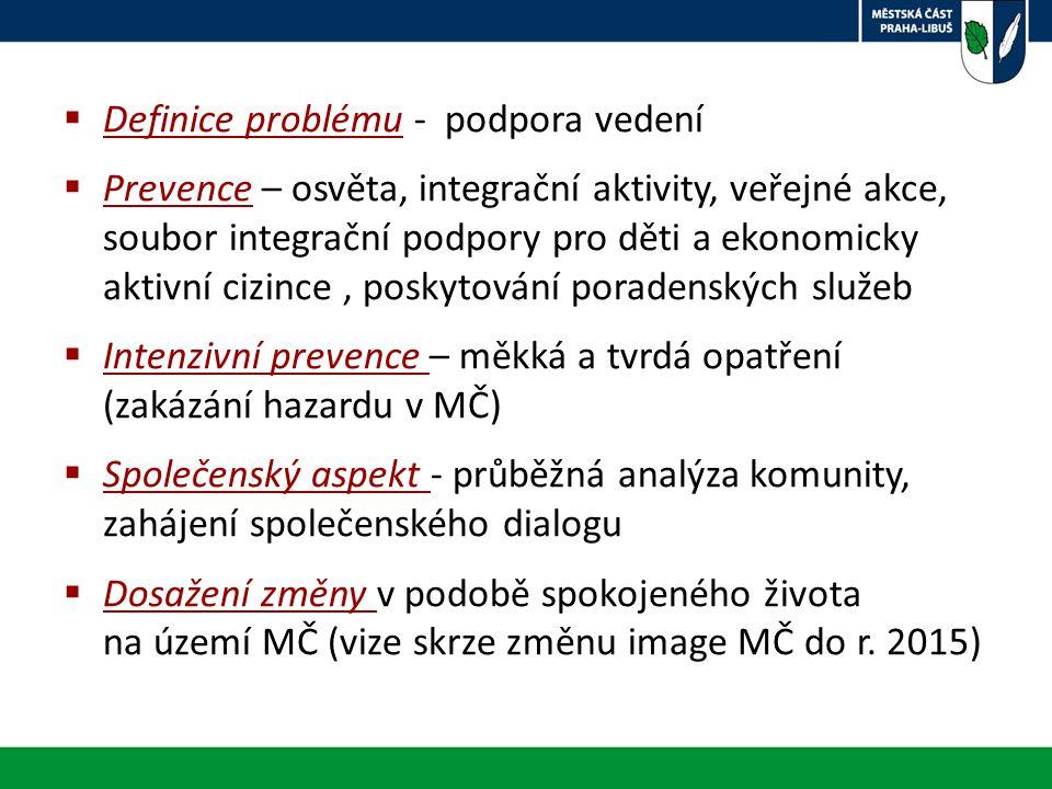  Definice problému - podpora vedení  Prevence – osvěta, integrační aktivity, veřejné akce, soubor integrační podpory pro děti a ekonomicky aktivní cizince, poskytování poradenských služeb  Intenzivní prevence – měkká a tvrdá opatření (zakázání hazardu v MČ)  Společenský aspekt - průběžná analýza komunity, zahájení společenského dialogu  Dosažení změny v podobě spokojeného života na území MČ (vize skrze změnu image MČ do r.