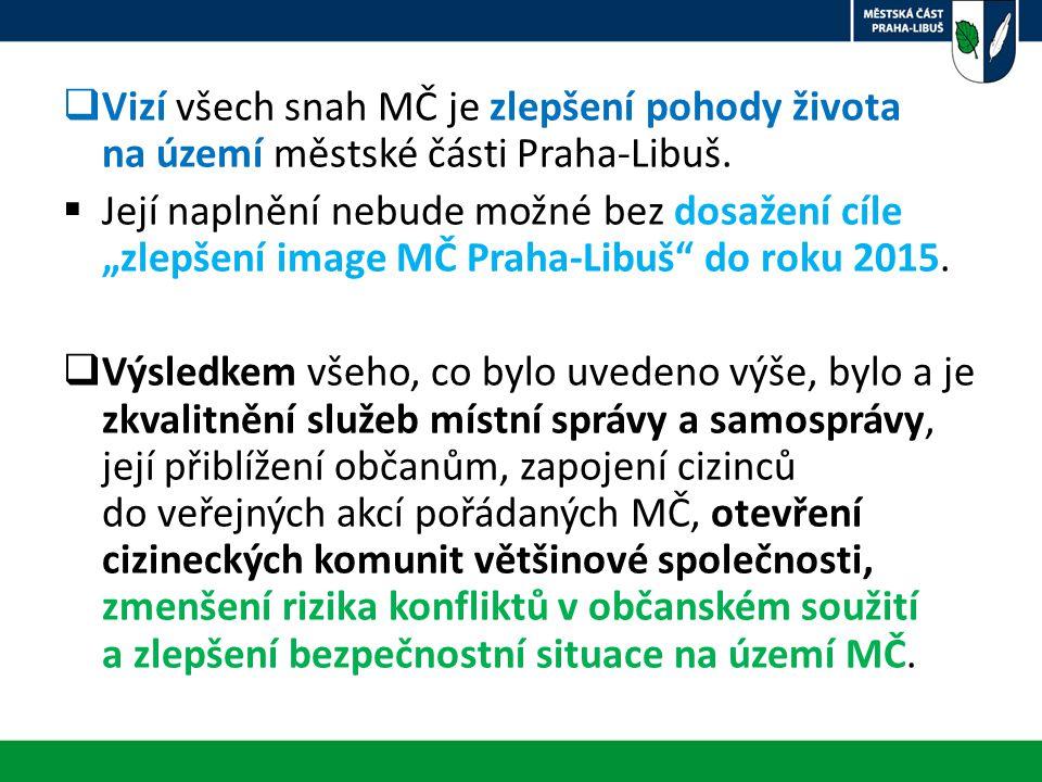  Vizí všech snah MČ je zlepšení pohody života na území městské části Praha-Libuš.